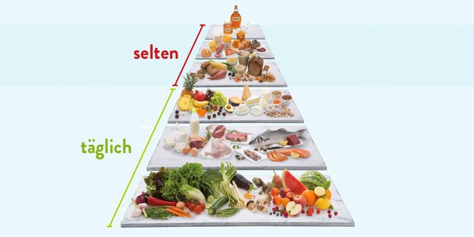 Gewichtsverlust Übung Rezept Artikel pdf